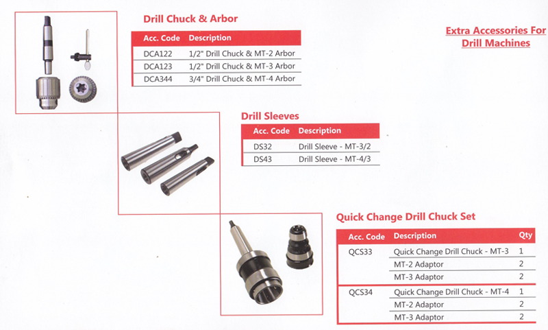 drill sleeve accessories prabhat enterprise the poineer mfg of radial